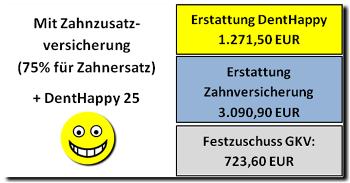denthappy-gesetzlich-mit-erstattung