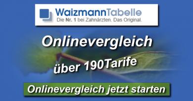 Waizmann Tabelle