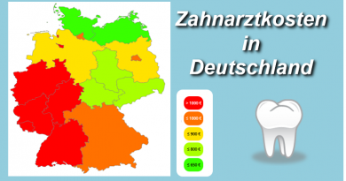 Zahnarztkosten in Deutschland