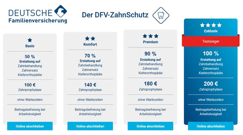 DFV-ZahnSchutz